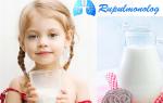 Молоко с луком от кашля детям