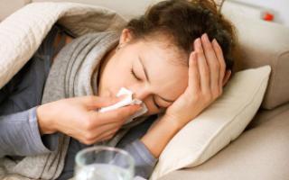 Симптомы гриппа 2016 у взрослого