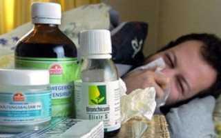Антибиотики от бронхита и кашля у взрослых