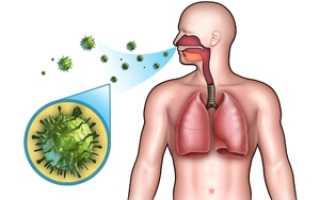 Пневмония передается воздушно капельным путем