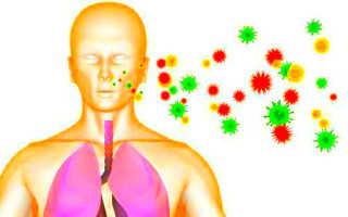 Как различить сухой и влажный кашель